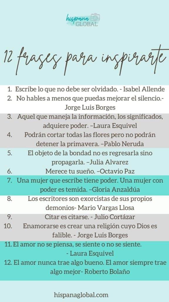 Frases famosas de autores latinoamericanos